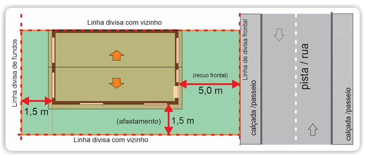 Mapa - localização - Plantas de Casas - 750