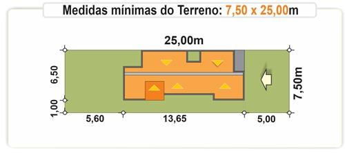 terreno casa pequena - Piracicaba