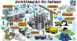 10-DICAS-PARA-CONSTRUÇÃO-NO-PRAZO-E-ORÇAMENTO